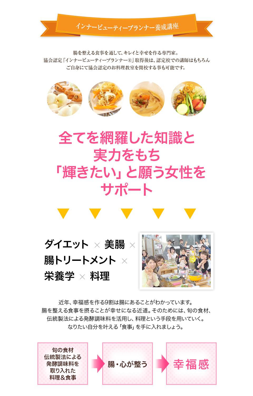 インナービューティプランナー 日本インナービューティーダイエット協会